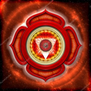 Main chakras parameters overview